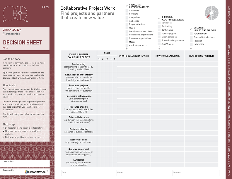 Collaborative Project Work  Find projects and partners that create new value