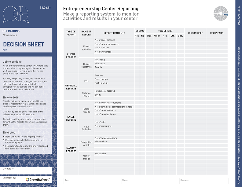 Entrepreneurship Center Reporting  Make a reporting system to monitor activities and results in your center