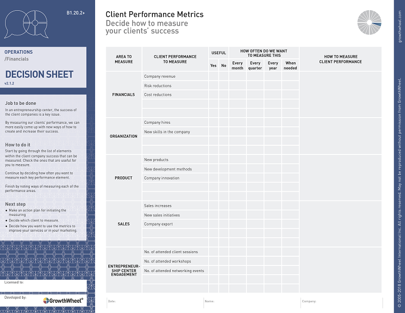 Client Performance Metrics  Decide how to measure your clients' success