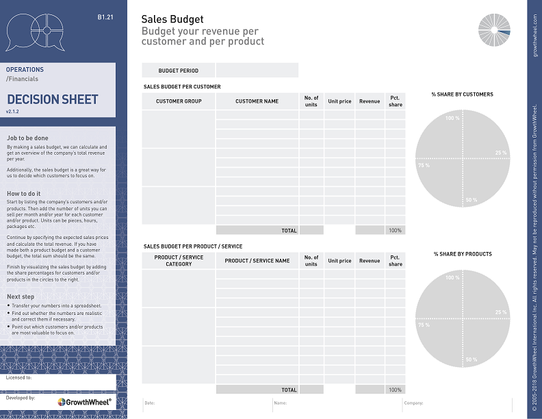 Sales Budget  Budget your revenue per customer and per product