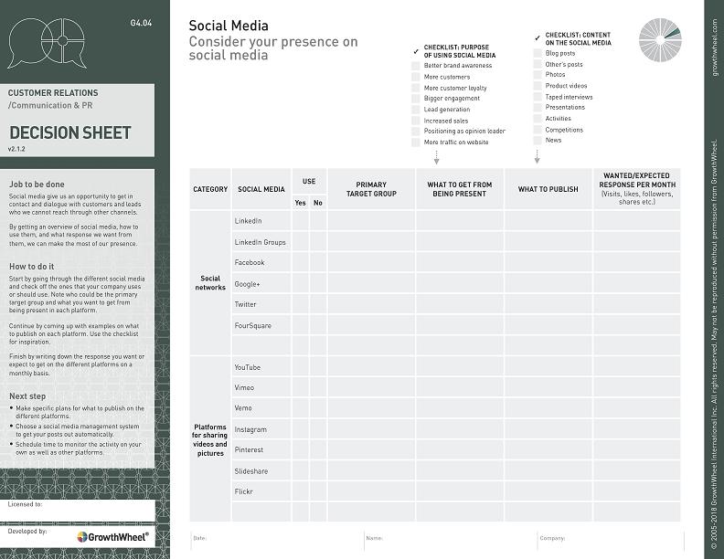 Social Media  Consider your presence on social media