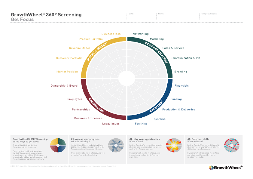 GrowthWheel 360 Screening