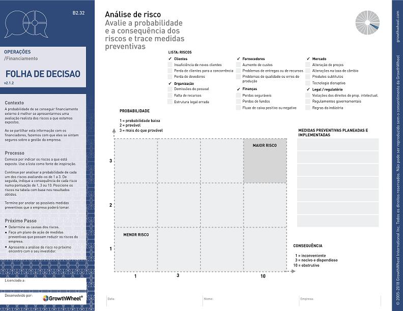 FOLHA_DE_DECISAO_B2.32_Análise_de_risco.png