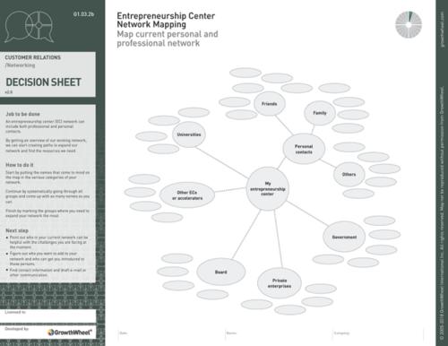 Entrepreneurship+center+network+mapping.png