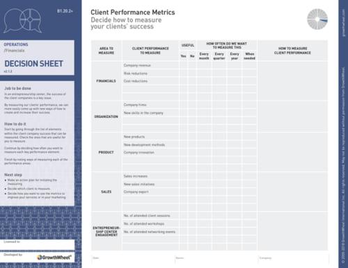 Client+performance+metrics.png