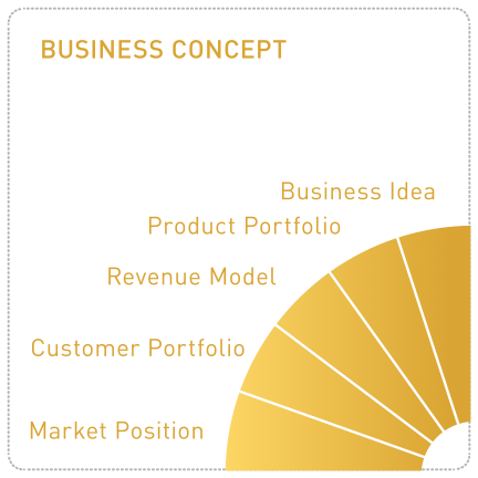 Business+Concept.png