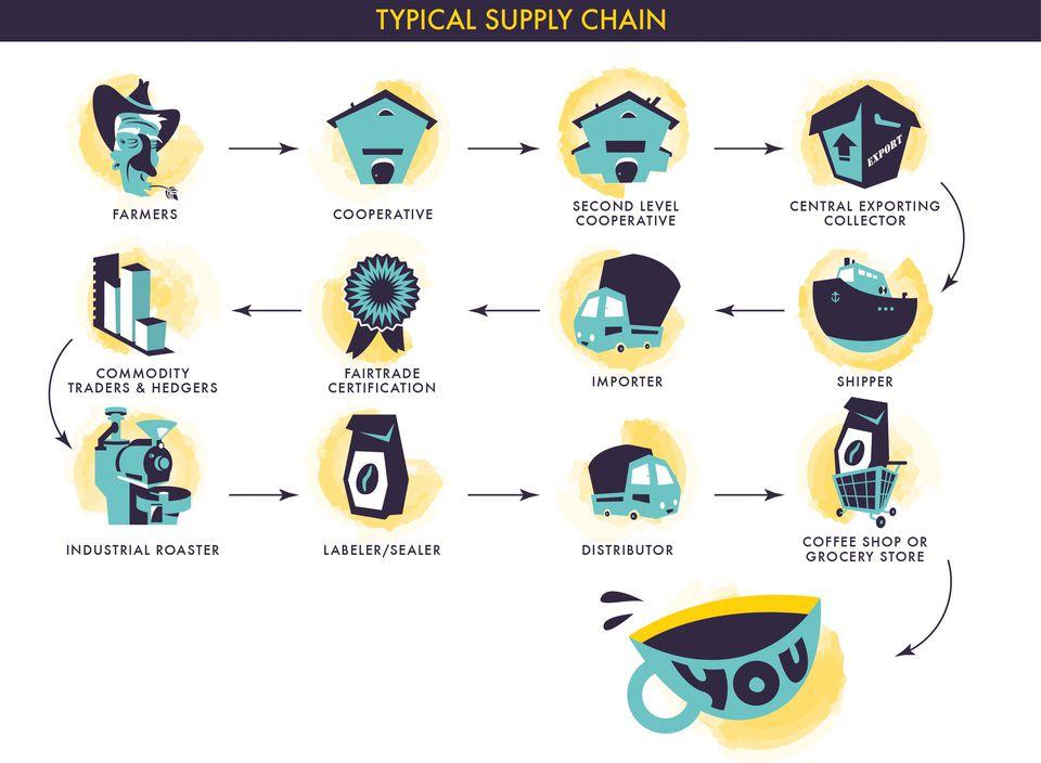 Supplychain.jpg