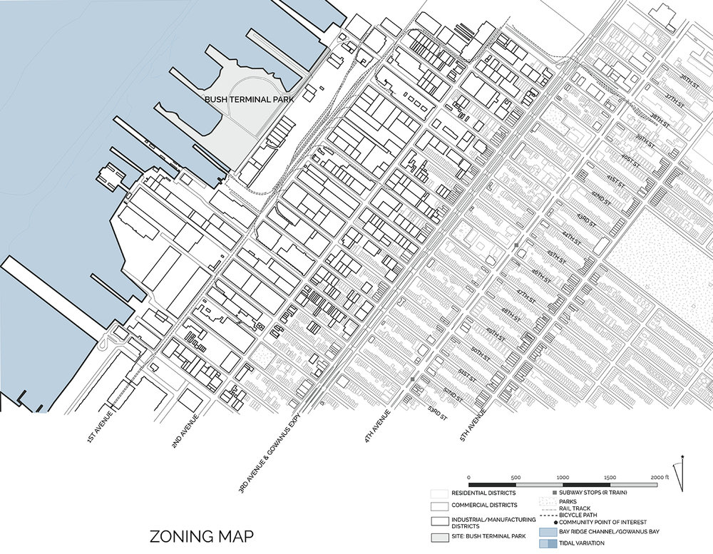 Zoning Plan of Region