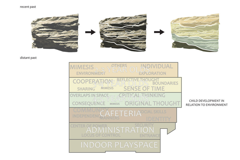 Rocks and Education: #manhattanschist layers.