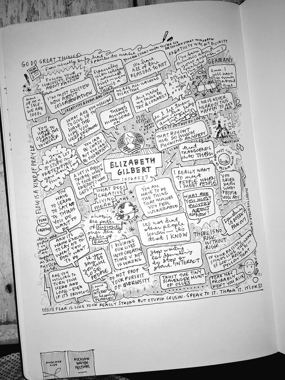 Gareth Parry's amaazing sketch notes!
