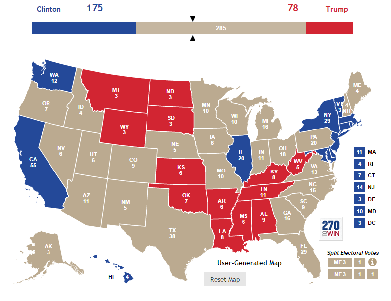 speculating 2016 election outcome
