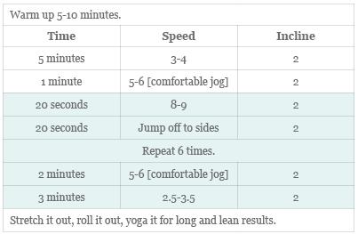 Workout_15MinutesOfFlabULessSweatTime.jpg