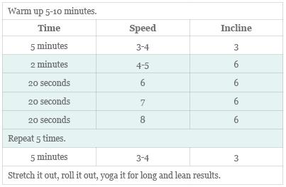 Workout_FastFatBurn.jpg