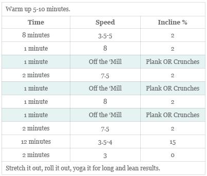 Workout_TreadmillsAreTheNewBlack.jpg