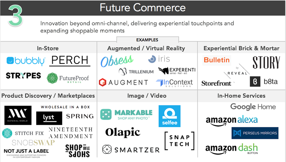 FashiontechFutureCommerce-examples.png