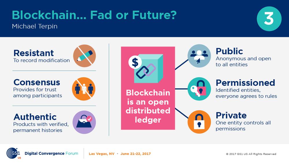 dcf-3-blockchain-1110w.png