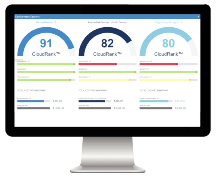 CloudRank+Brookey+Hybrid+IT+Roadmap+Final.png