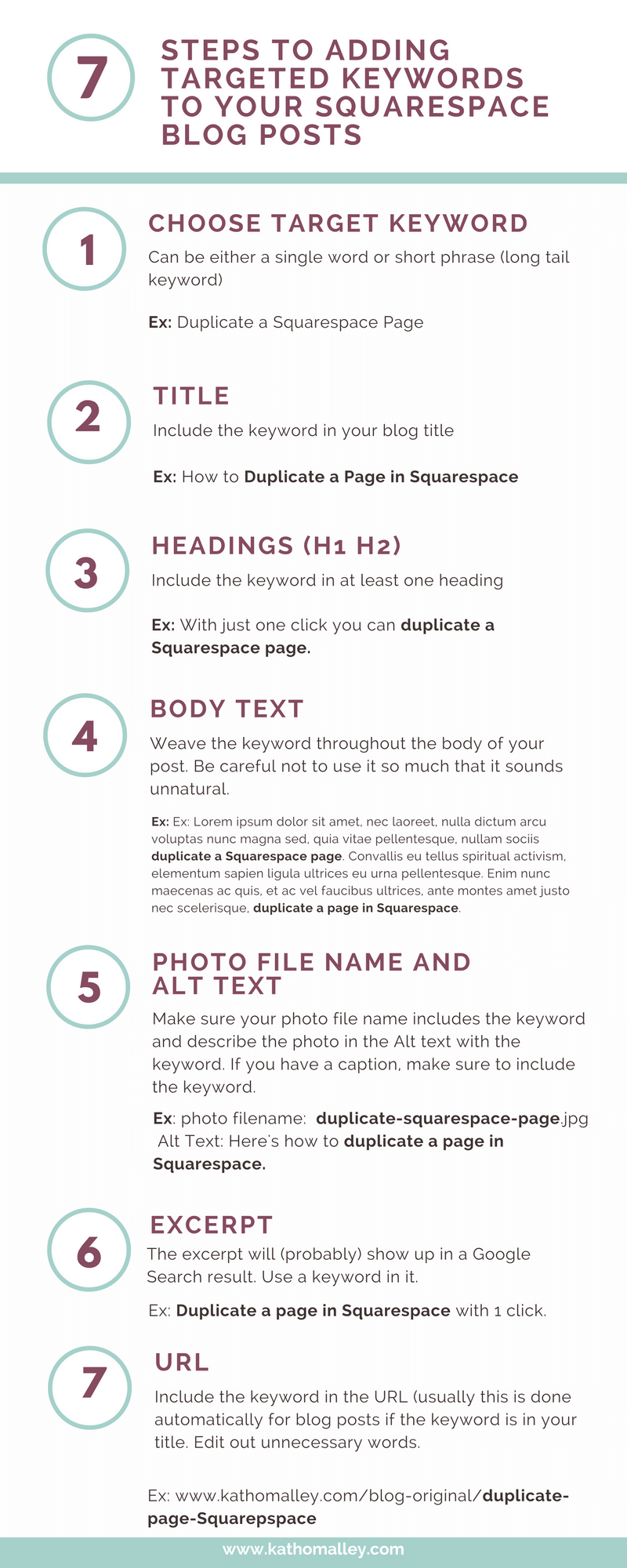Add a Targeted Keyword to Squarespace Blog Post Infographic