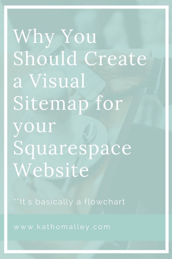 Why You Need a Visual Sitemap for your Squarespace Website