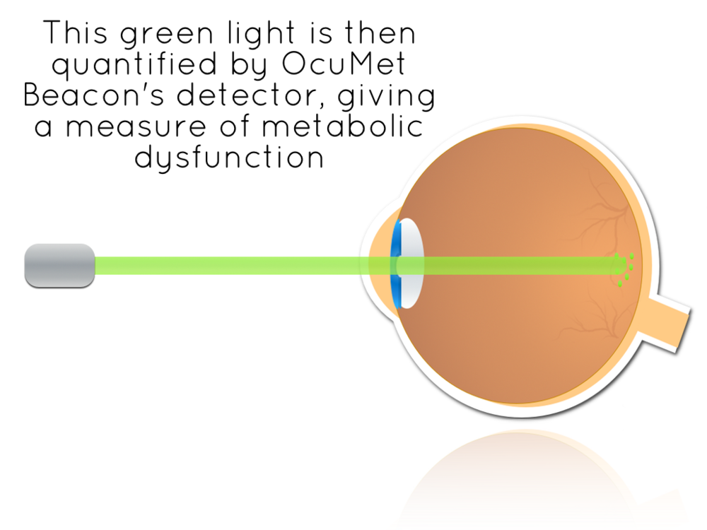 eye diagram new 4.png