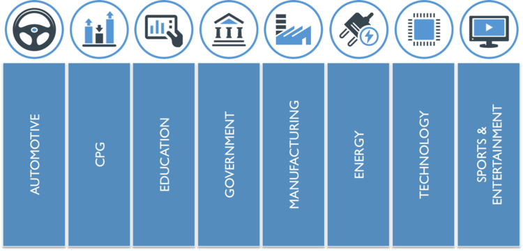 the apx network represents multiple business verticals with extensive market domain knowledge strategic industry relationships and high level access in