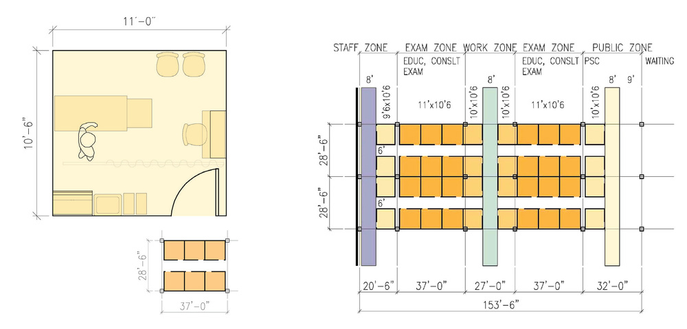 The module for a typical clinic floor is planned for zones of exam rooms, work areas and public circulation as shown here for the MD Anderson Cancer Center.