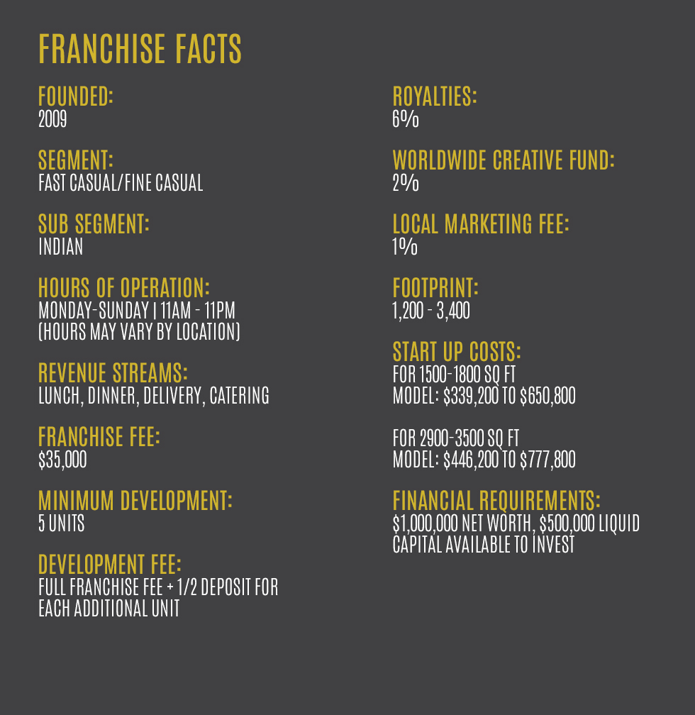 franchise_facts.jpg