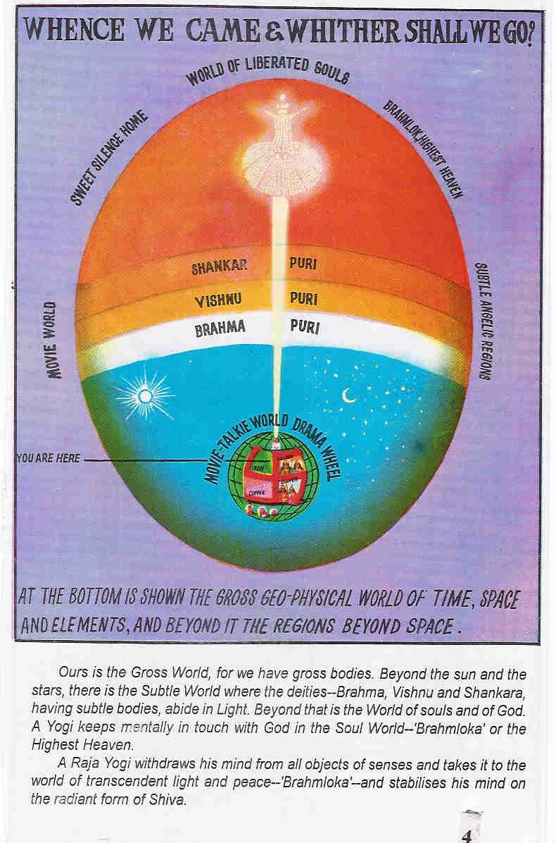 The Three worlds, C. 1977