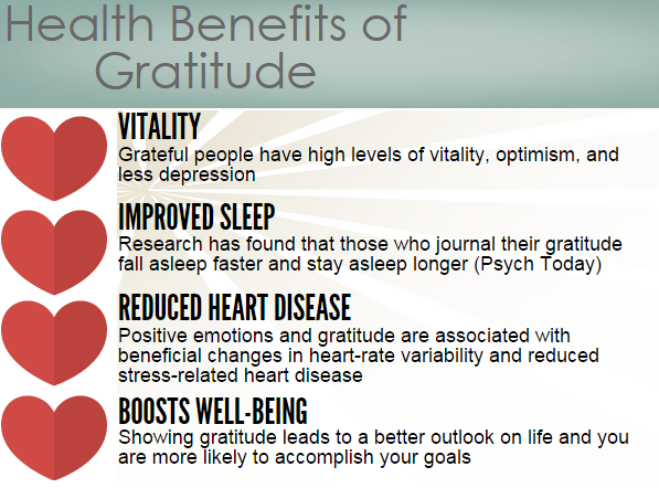 gratitude infographic