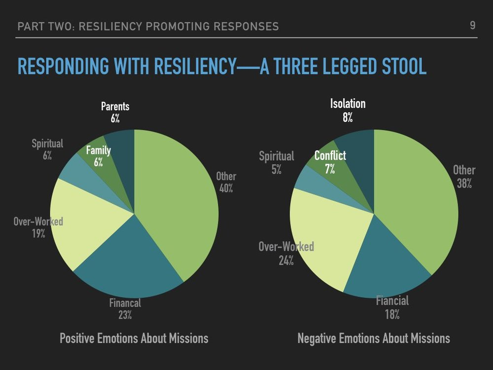 Missionary Resiliency AEP.009.jpeg