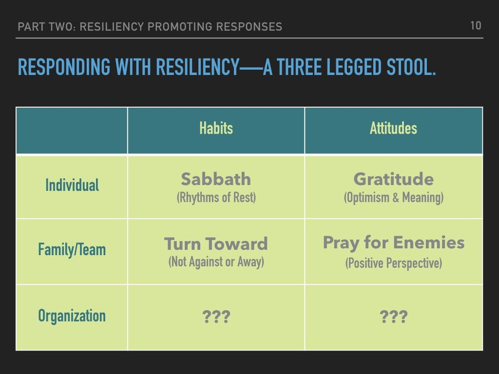 Missionary Resiliency AEP.010.jpeg
