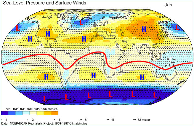 Figure 3 - Mean January prevailing surface winds and centers of atmospheric pressure, 1959-1997. The red line on this image represents the intertropical convergence zone (ITCZ). Centers of high and low pressure have also been labeled.     * (5)(6)