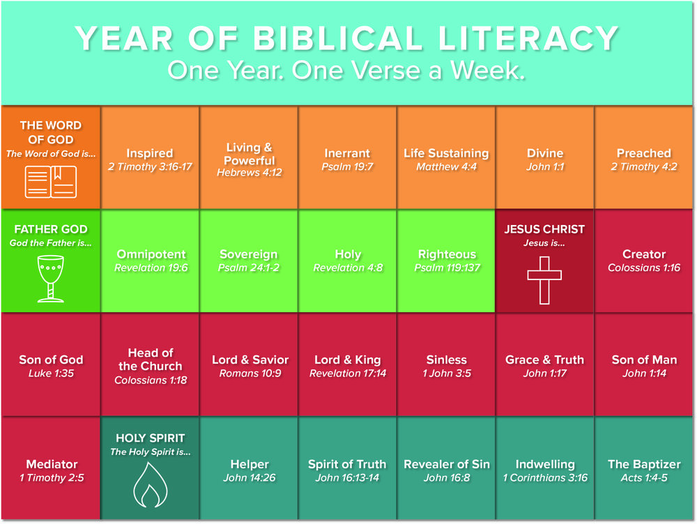 biblical-literacy_card-front.jpg