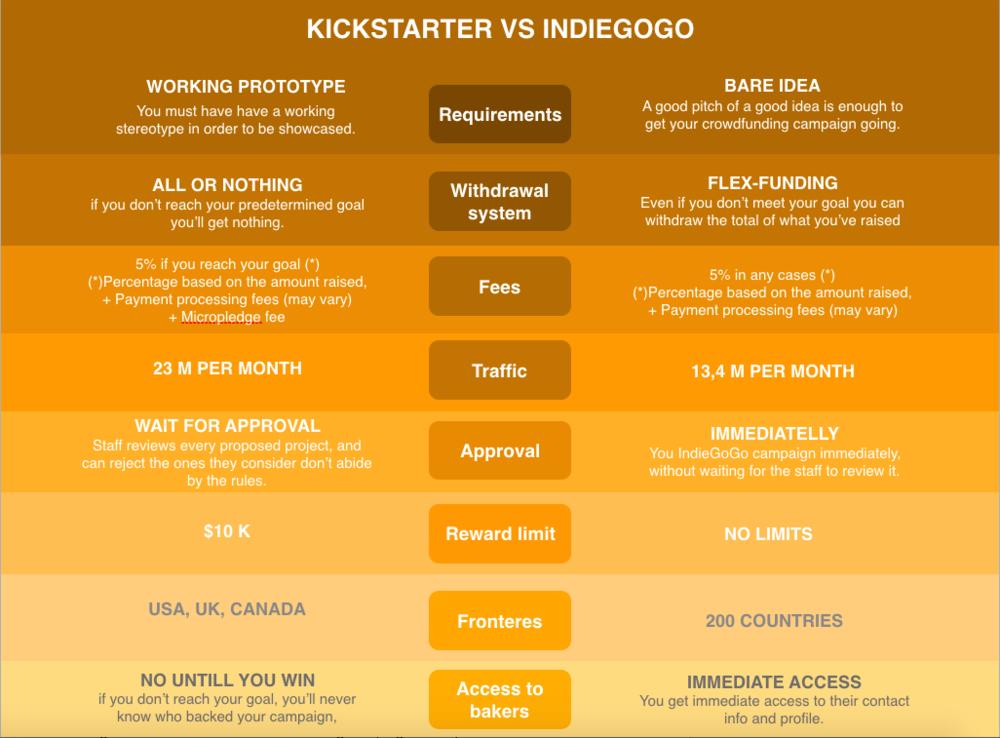 kickstarter-video- orlando