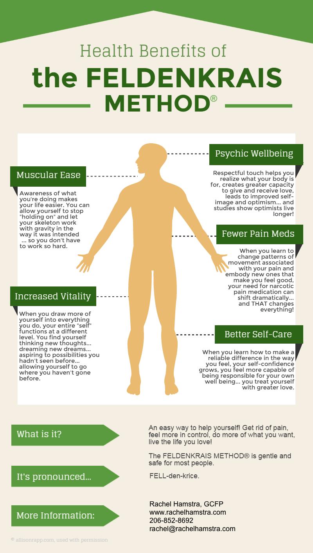 health-benefits-of-the-feldenkrais-method