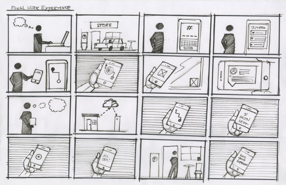 Storyboard Detailing the User Experience