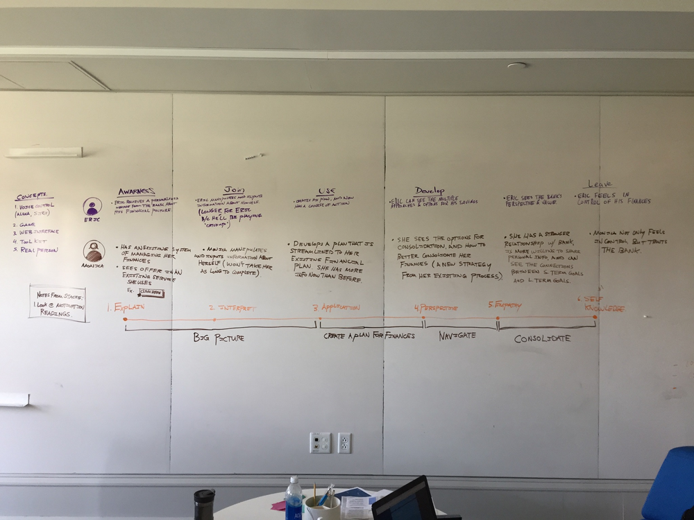 Journey Map with design principles and learning theories