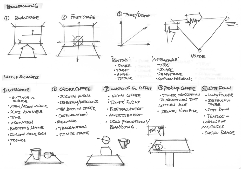 AR_Brainstorming.png