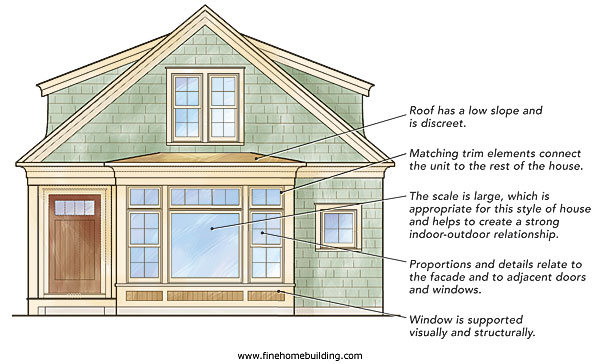 bay window design - Bay Windows Design