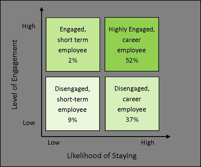 2012 State of Michigan Employee Satisfaction Survey