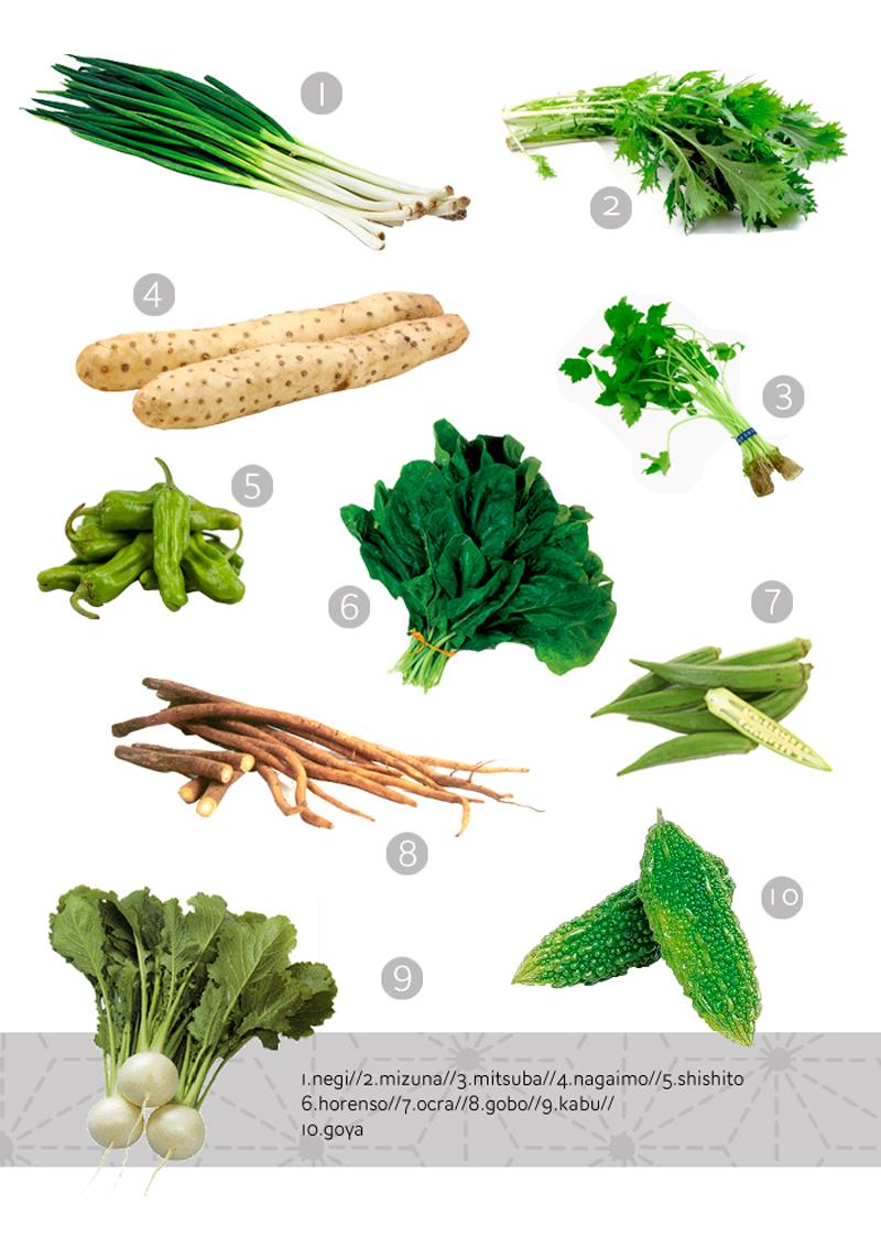 verduras japonesas