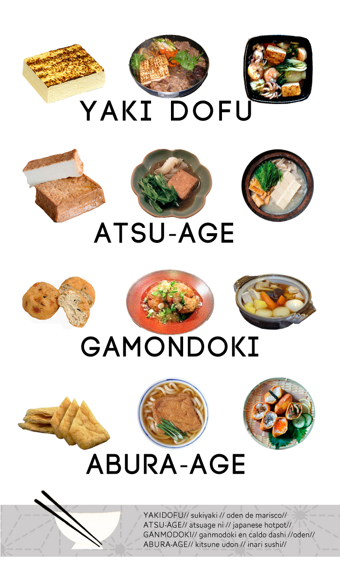 variedades de tofu