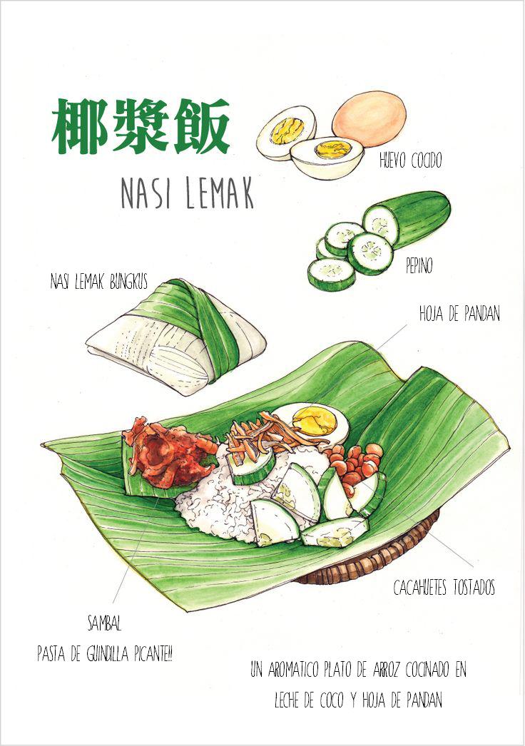 llustración de  Ong Siew Guet