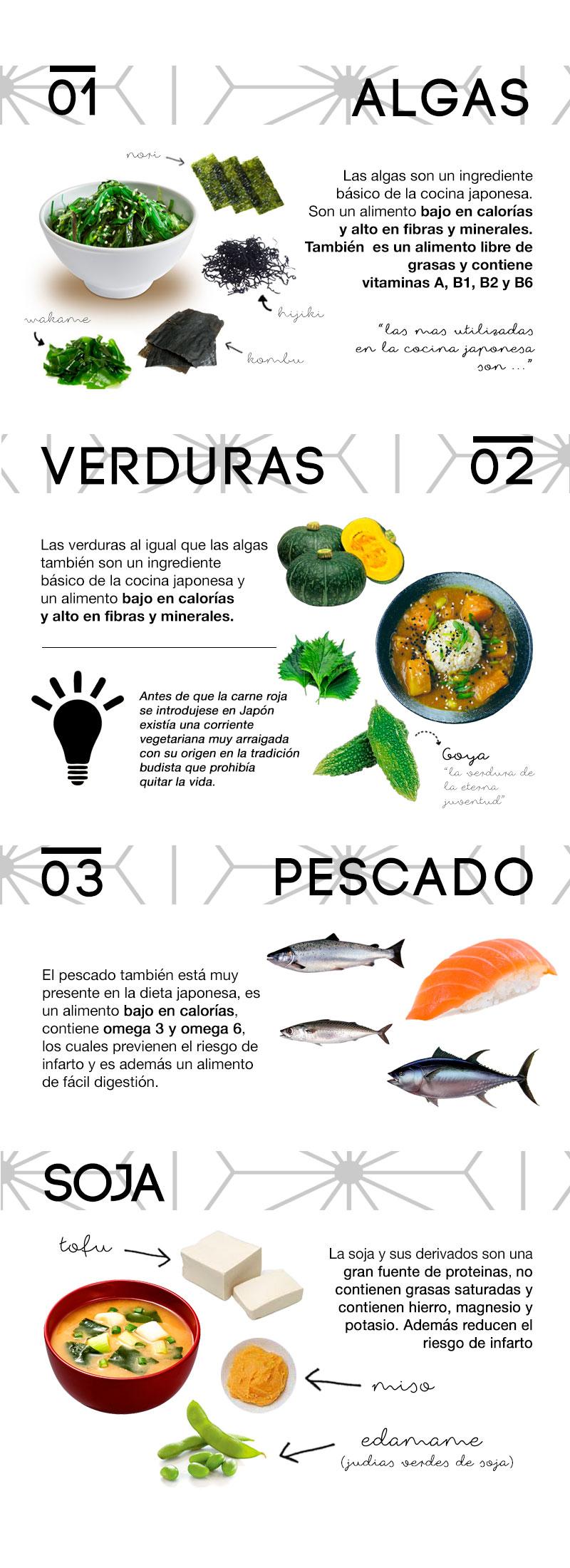 beneficios de la cocina japonesa para la salud