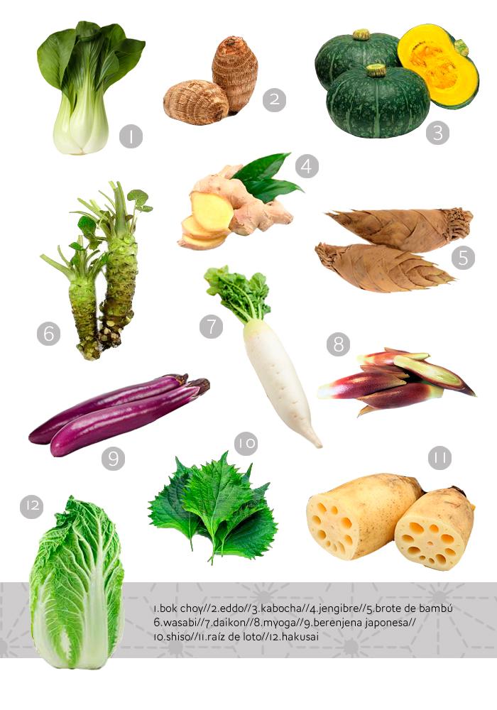 variedades verduras japonesas