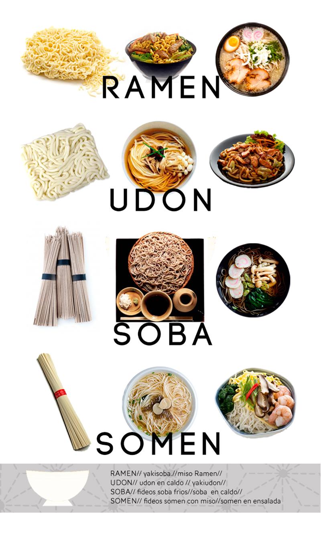 cocina japonesa para principiantes variedades de fideos condospalillos food photography. Black Bedroom Furniture Sets. Home Design Ideas
