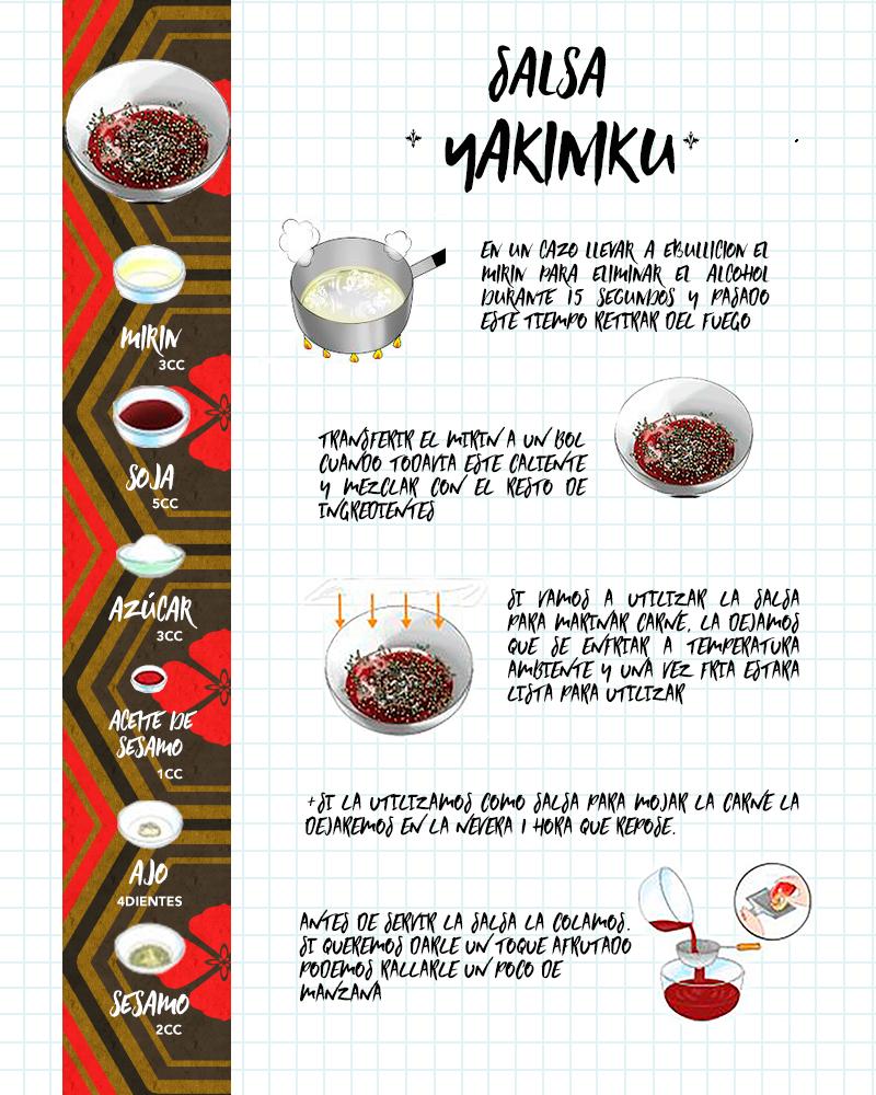 como hacer salsa yakiniku