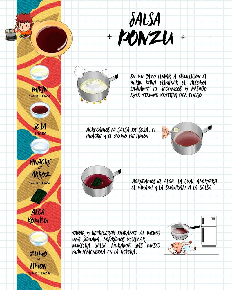 como hacer salsa ponzu