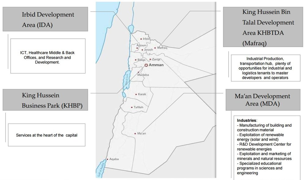 Jordan's Development Areas.  Image  courtesy of the Jordan Investment Board and the OECD.