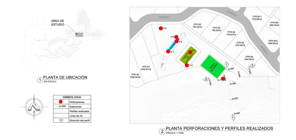 Esquema del área de estudio, planta de perforaciones y perfiles realizados.